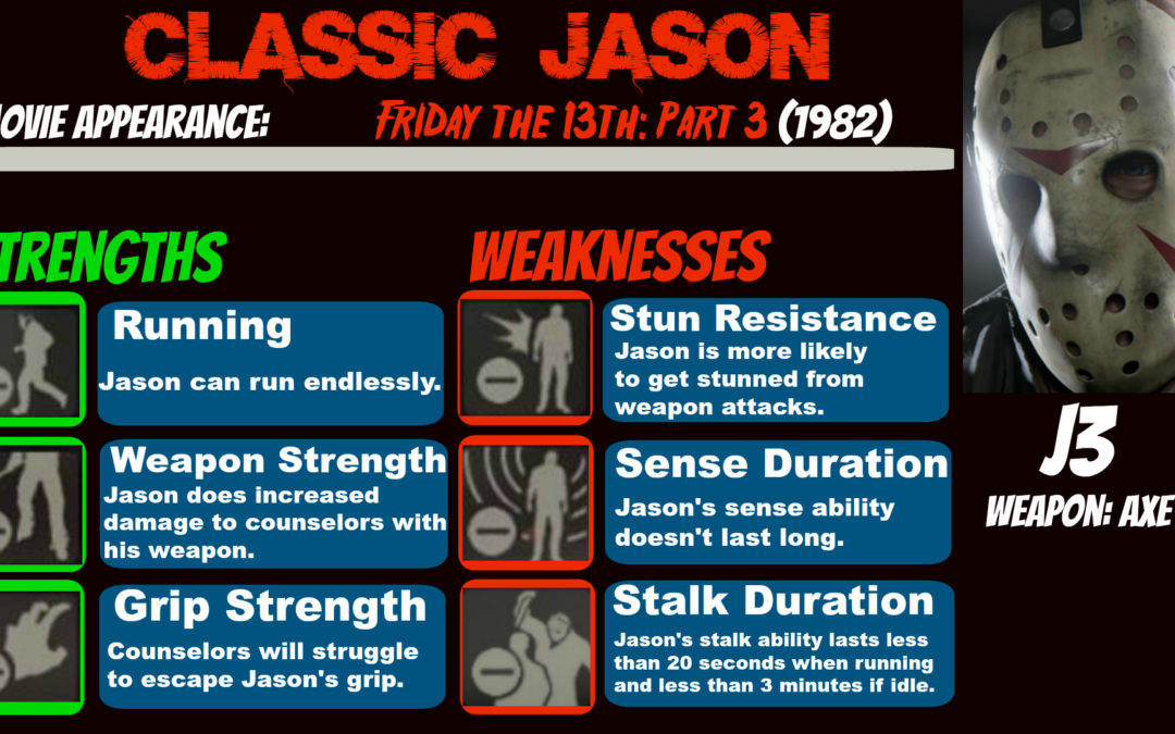 Upcoming Jason Strategy Guide Section